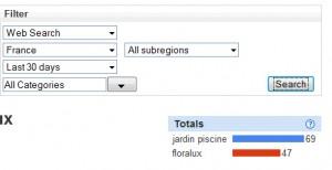 Selon Insight For Search, jardin piscine l'emporterait sur Floralux ?